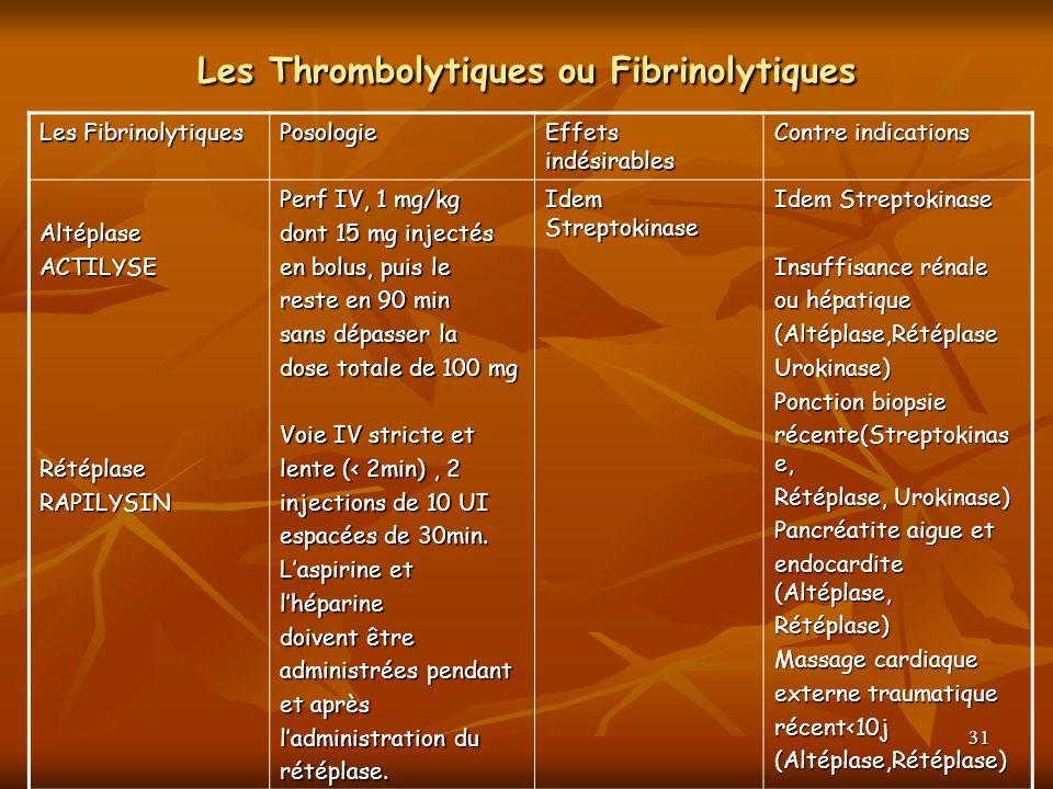 Les Thrombolytiques ou Fibrinolytiques