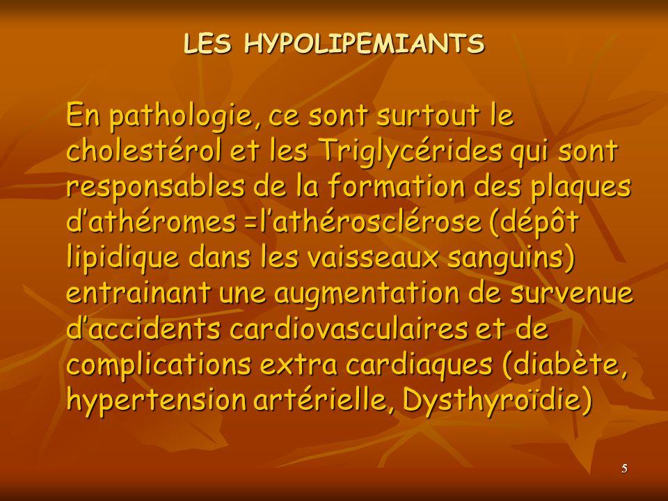 LES HYPOLIPEMIANTS