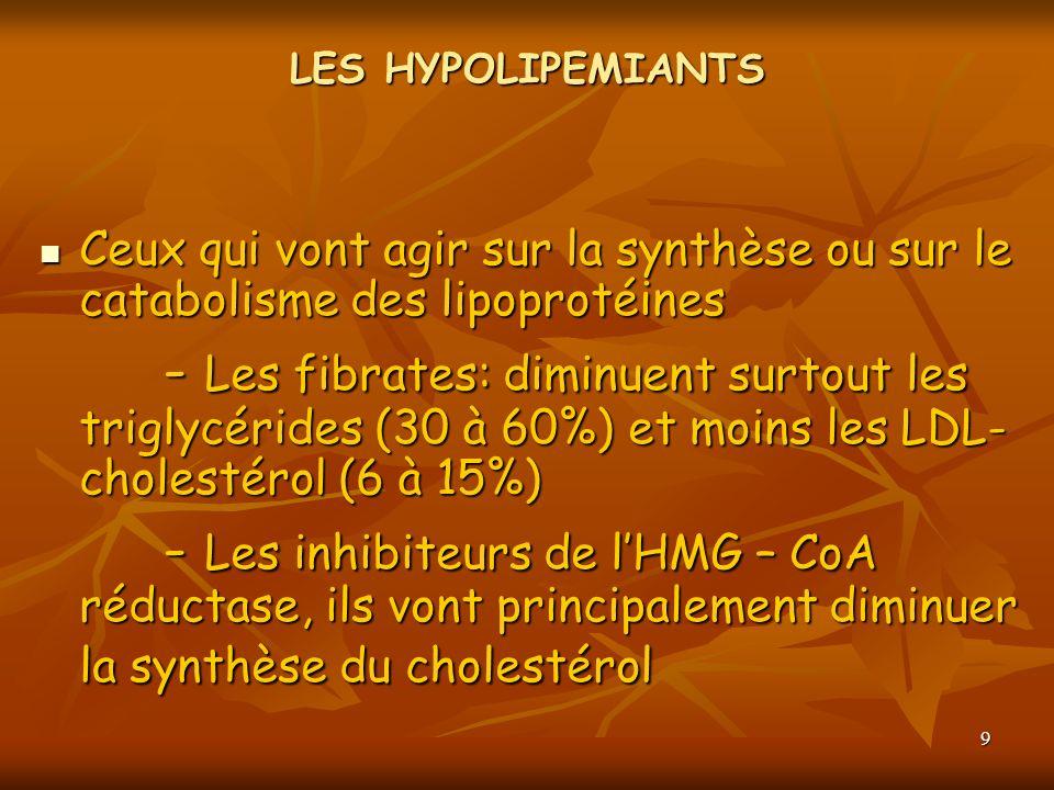 LES HYPOLIPEMIANTS Ceux qui vont agir sur la synthèse ou sur le catabolisme des lipoprotéines.