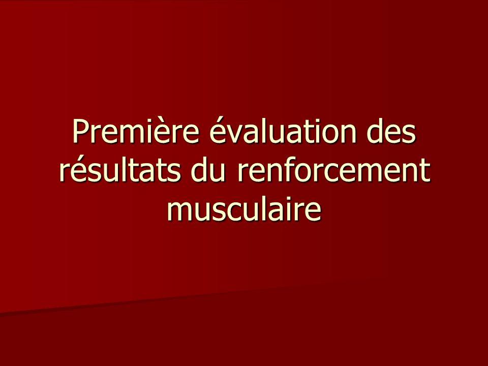 Première évaluation des résultats du renforcement musculaire