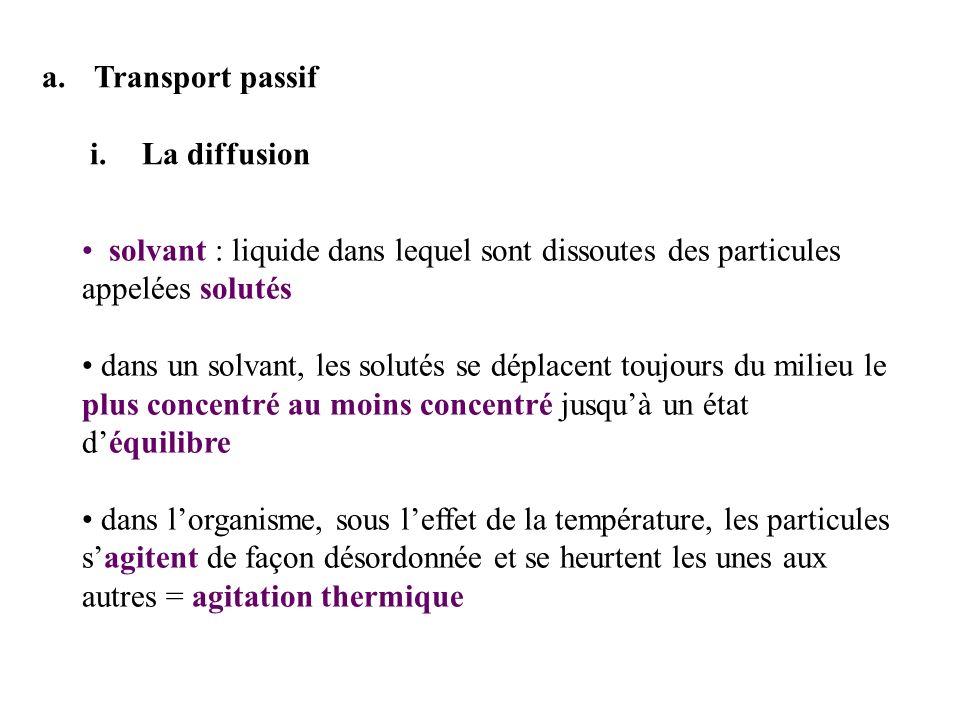 Transport passif La diffusion. solvant : liquide dans lequel sont dissoutes des particules appelées solutés.