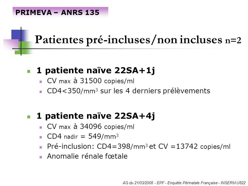 Patientes pré-incluses/non incluses n=2
