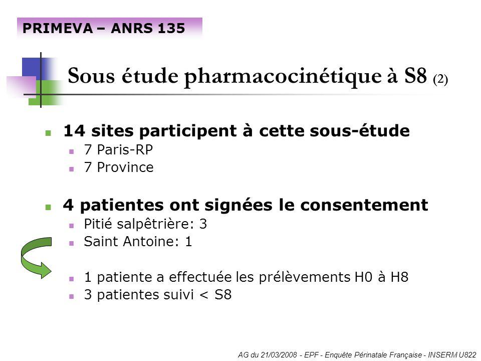 Sous étude pharmacocinétique à S8 (2)