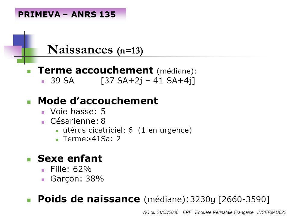 AG du 21/03/2008 - EPF - Enquête Périnatale Française - INSERM U822