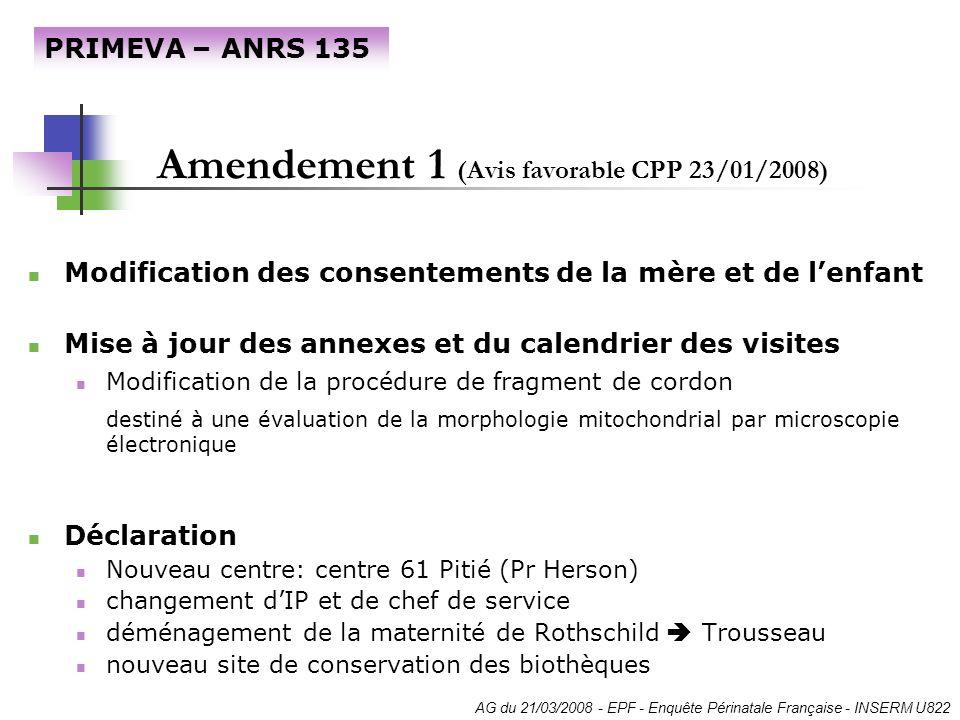 Amendement 1 (Avis favorable CPP 23/01/2008)