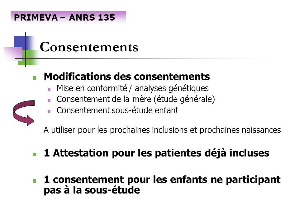 Consentements Modifications des consentements