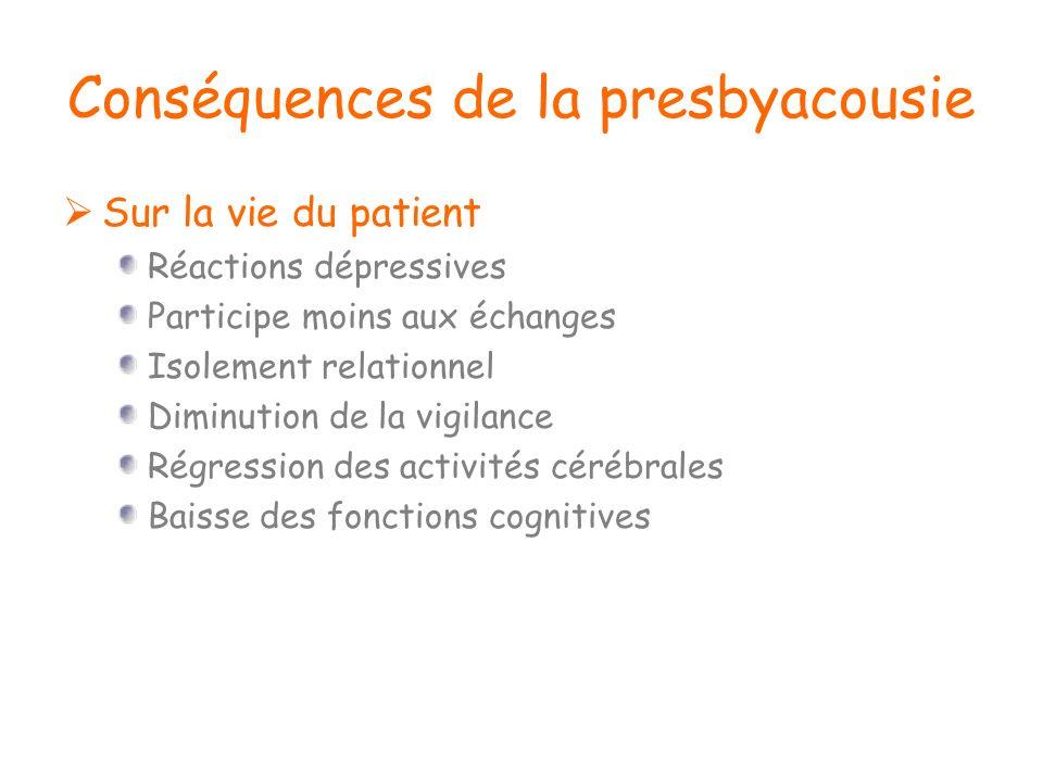 Conséquences de la presbyacousie