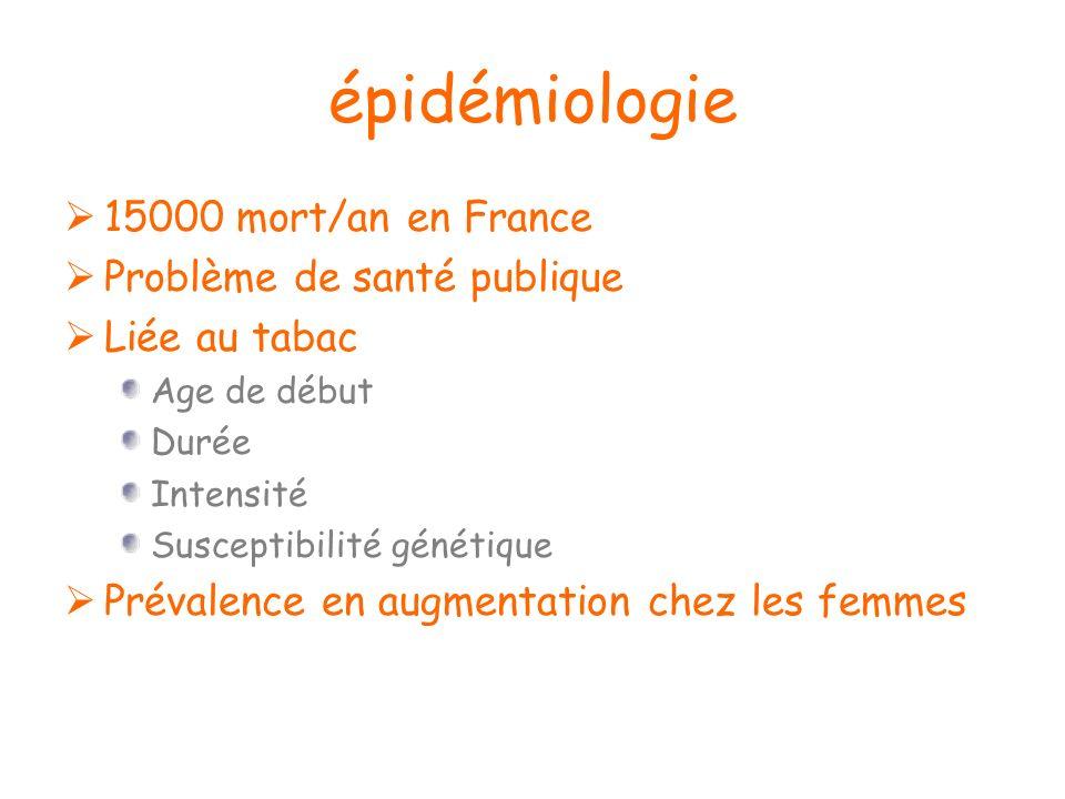 épidémiologie 15000 mort/an en France Problème de santé publique