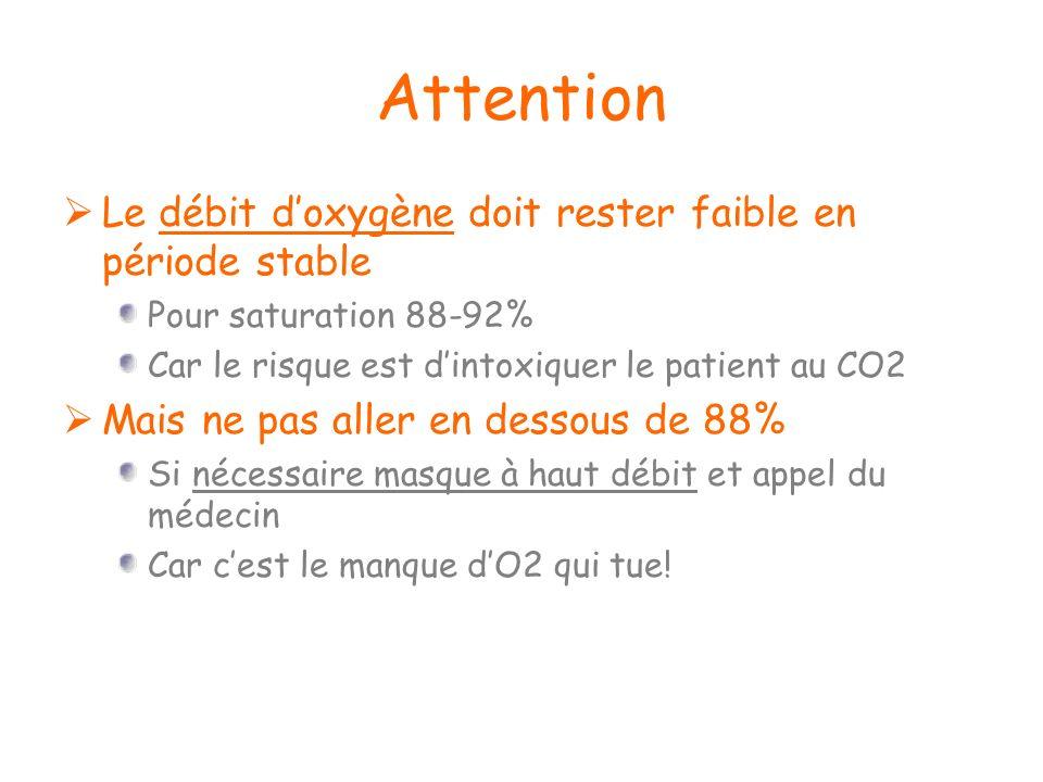 Attention Le débit d'oxygène doit rester faible en période stable