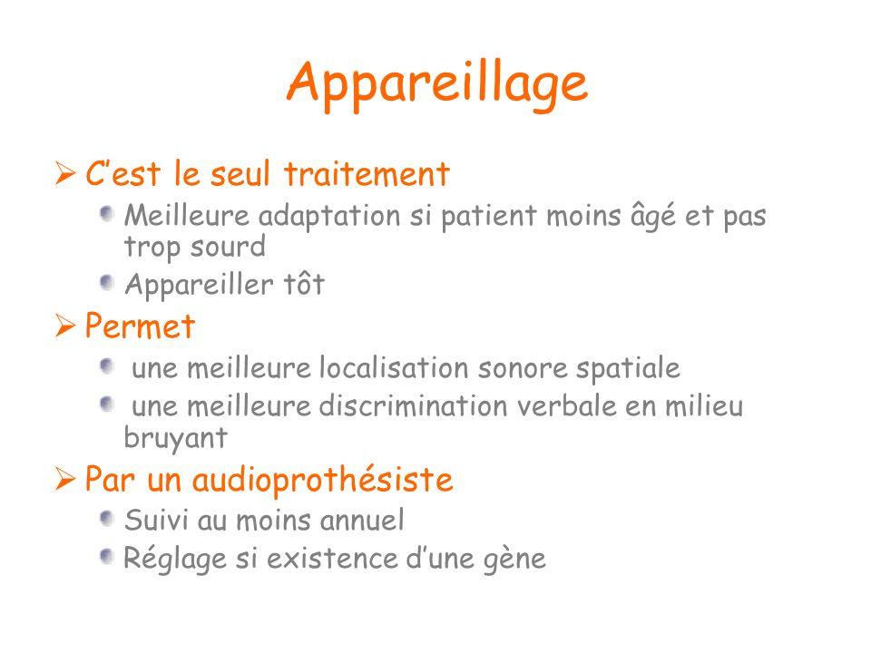Appareillage C'est le seul traitement Permet Par un audioprothésiste