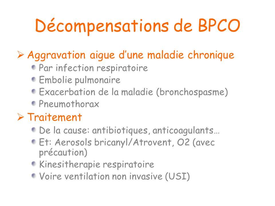Décompensations de BPCO