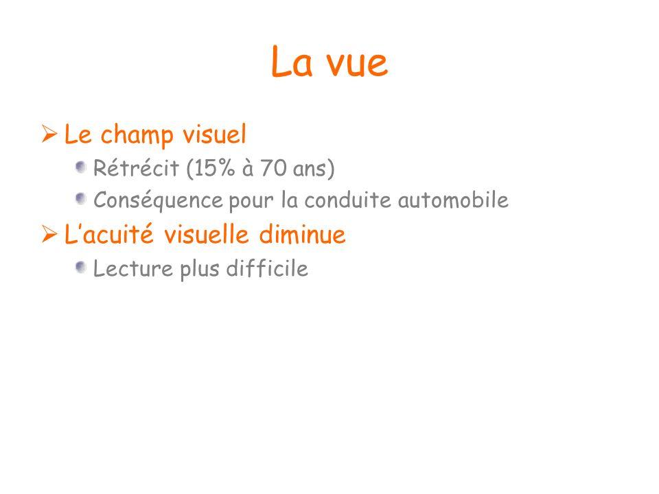 La vue Le champ visuel L'acuité visuelle diminue