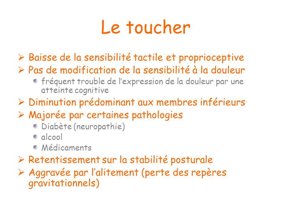 Le toucher Baisse de la sensibilité tactile et proprioceptive
