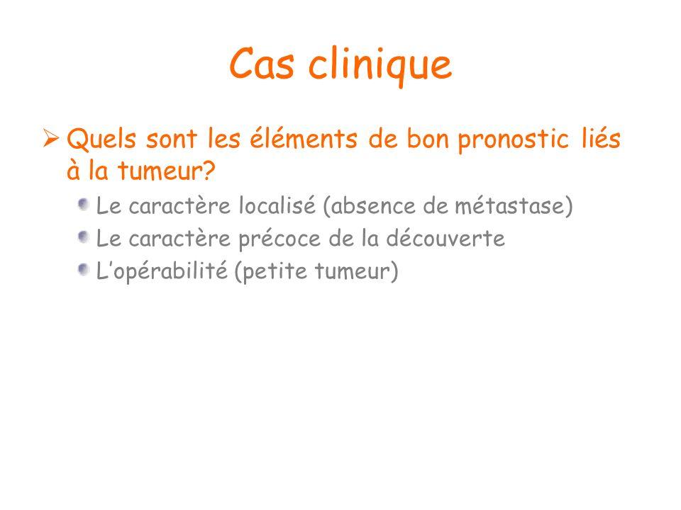 Cas clinique Quels sont les éléments de bon pronostic liés à la tumeur Le caractère localisé (absence de métastase)