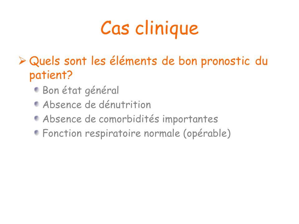 Cas clinique Quels sont les éléments de bon pronostic du patient