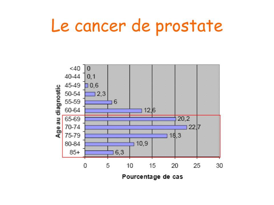 Le cancer de prostate