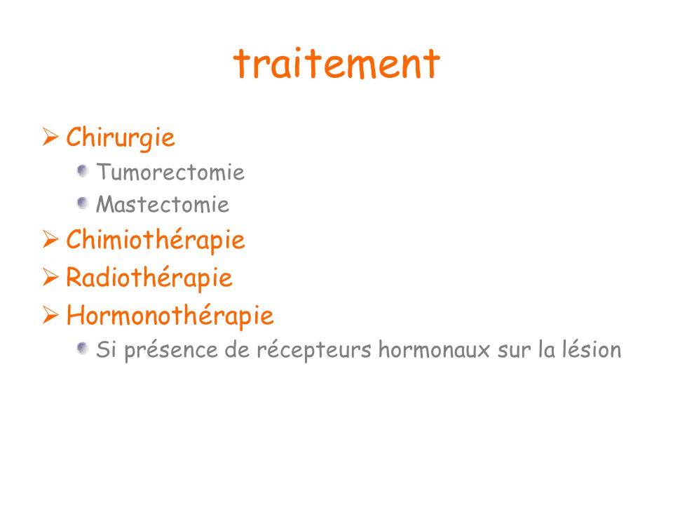 traitement Chirurgie Chimiothérapie Radiothérapie Hormonothérapie