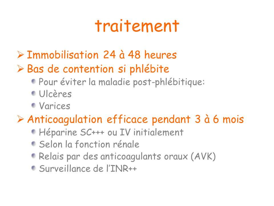 traitement Immobilisation 24 à 48 heures Bas de contention si phlébite