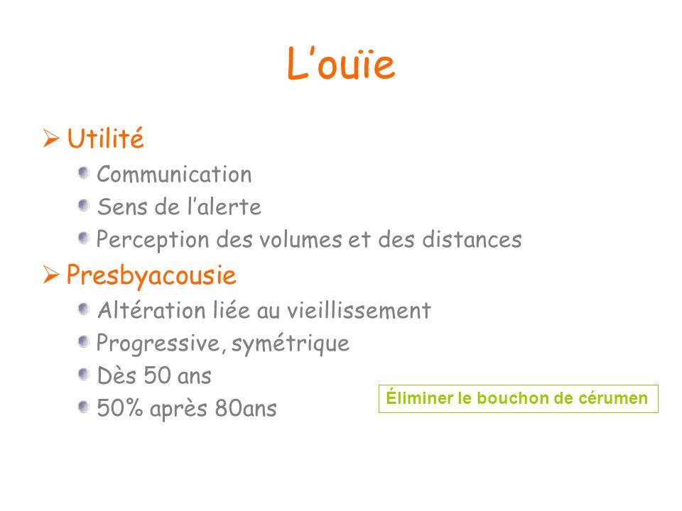 L'ouïe Utilité Presbyacousie Communication Sens de l'alerte
