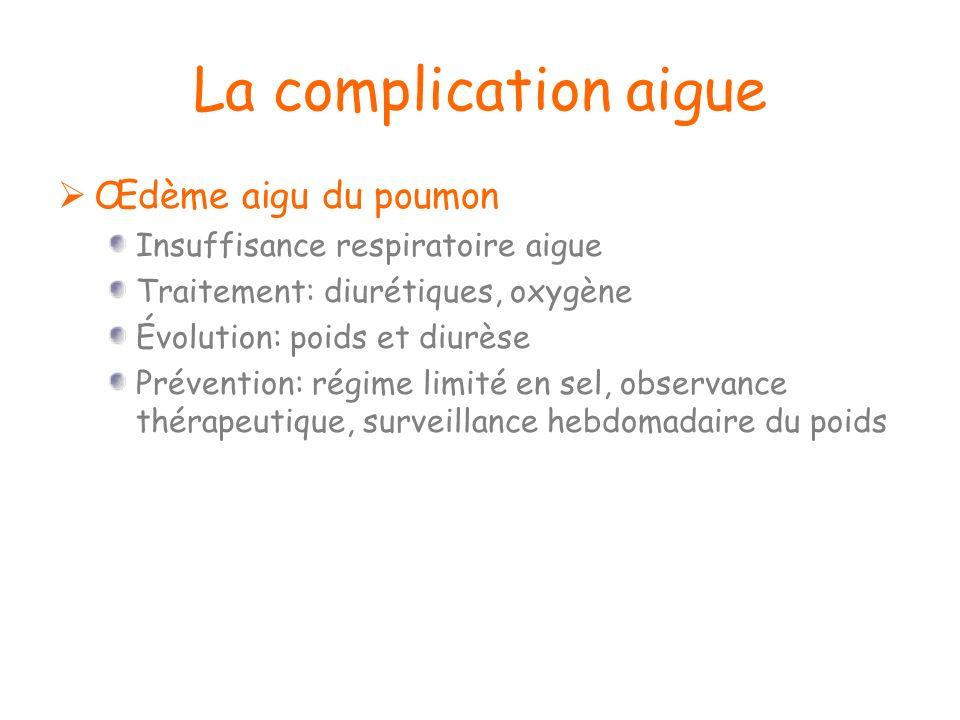 La complication aigue Œdème aigu du poumon
