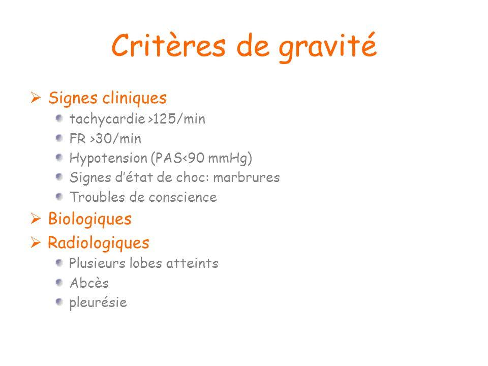 Critères de gravité Signes cliniques Biologiques Radiologiques