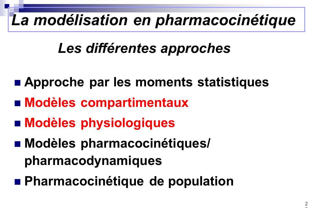 La modélisation en pharmacocinétique