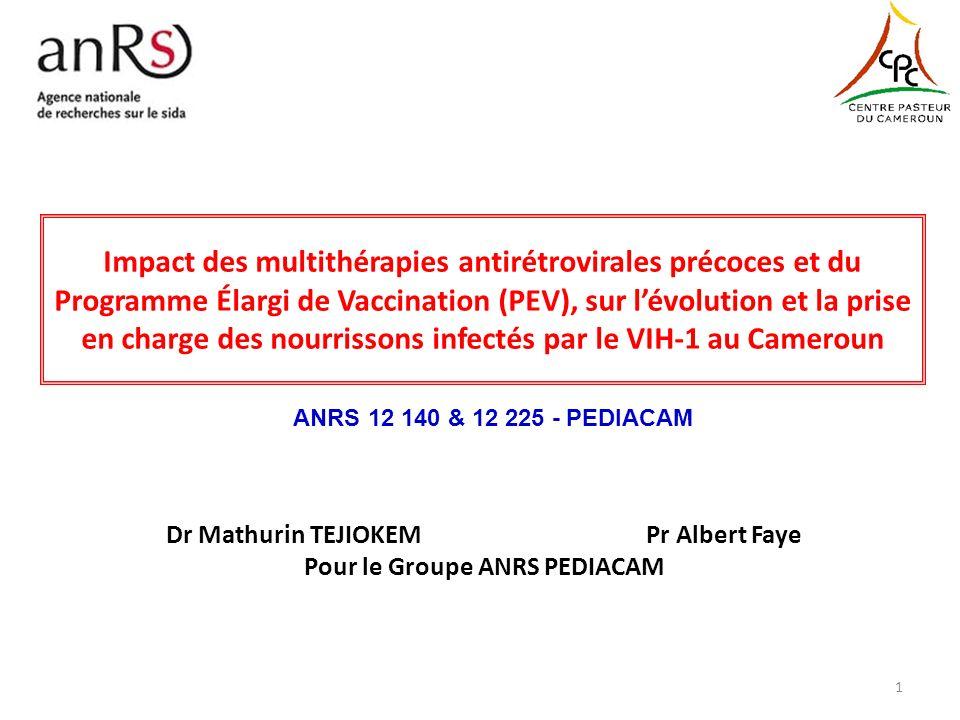 Dr Mathurin TEJIOKEM Pr Albert Faye Pour le Groupe ANRS PEDIACAM