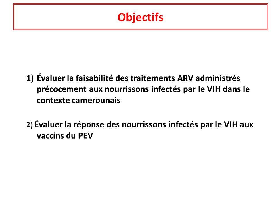 Objectifs Évaluer la faisabilité des traitements ARV administrés précocement aux nourrissons infectés par le VIH dans le contexte camerounais.