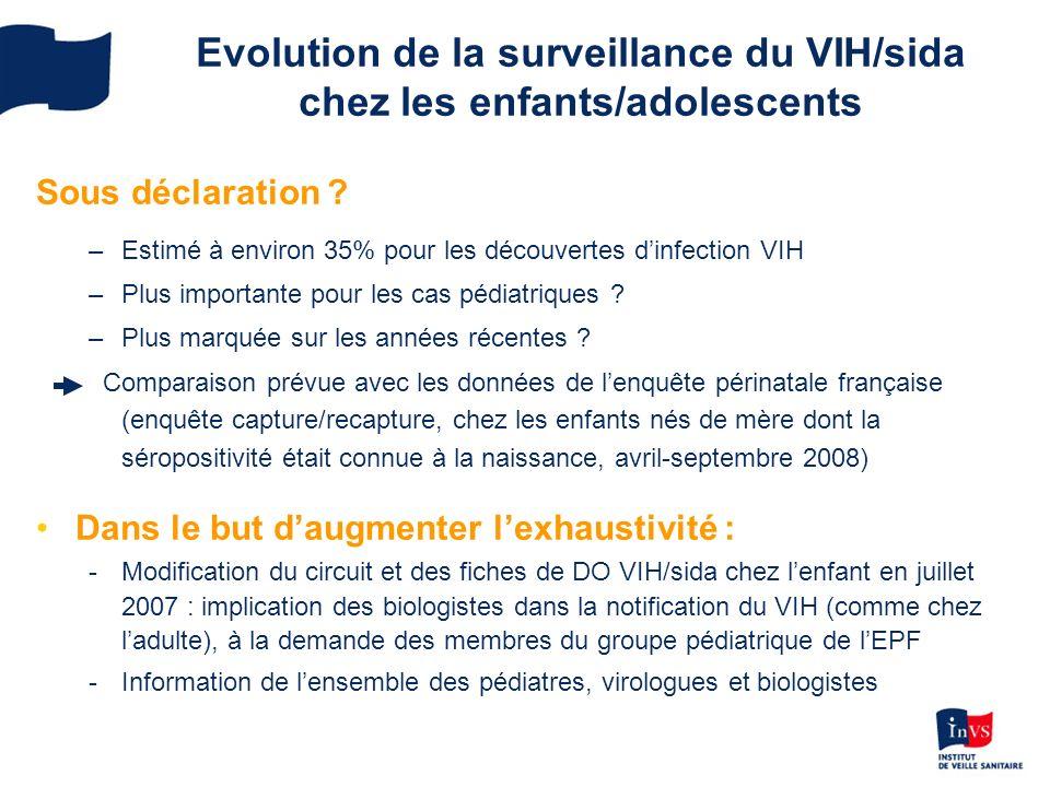 Evolution de la surveillance du VIH/sida chez les enfants/adolescents