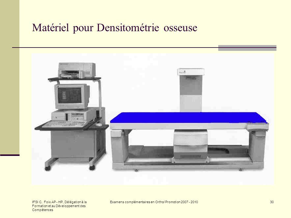 Matériel pour Densitométrie osseuse