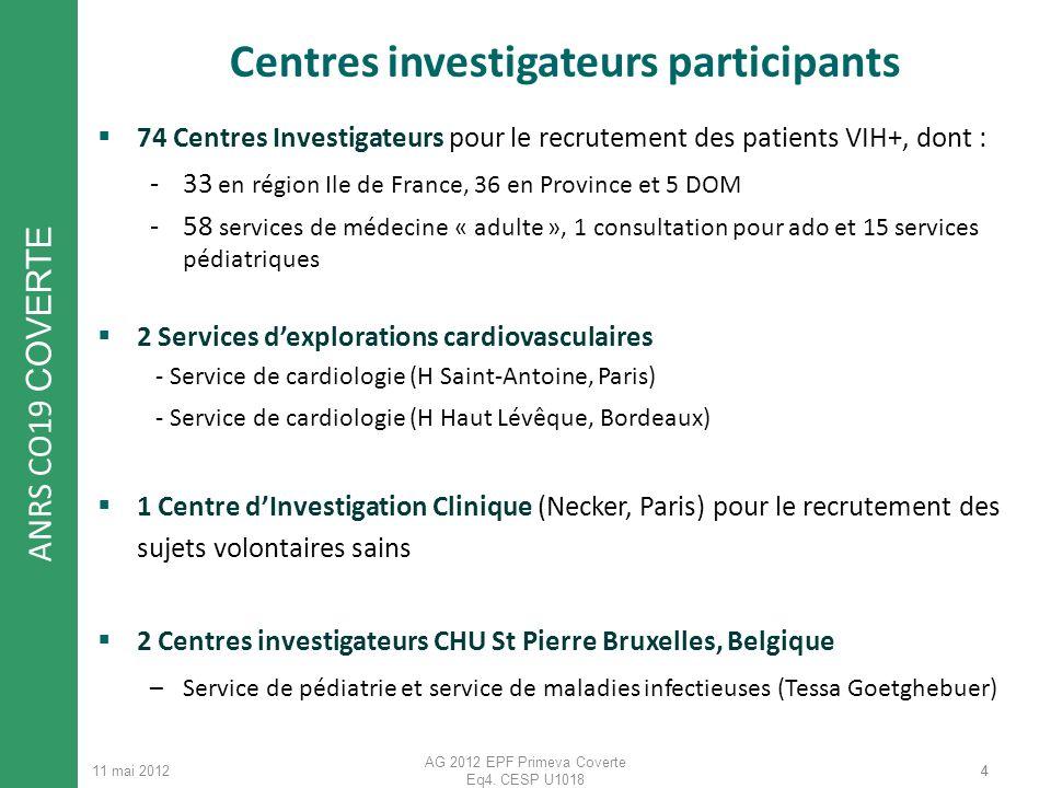 Centres investigateurs participants