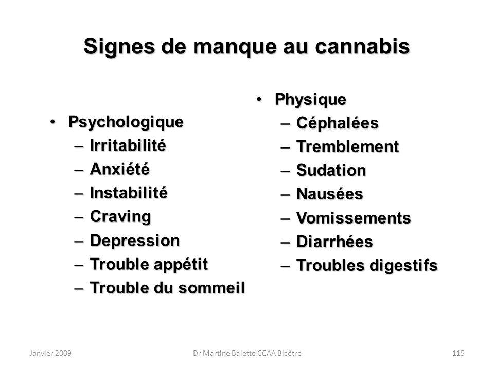 Signes de manque au cannabis