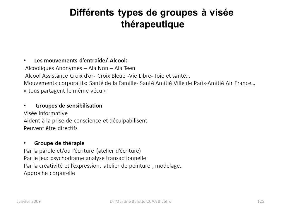 Différents types de groupes à visée thérapeutique