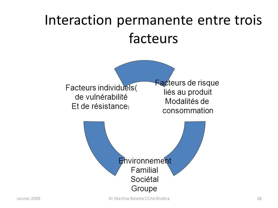 Interaction permanente entre trois facteurs