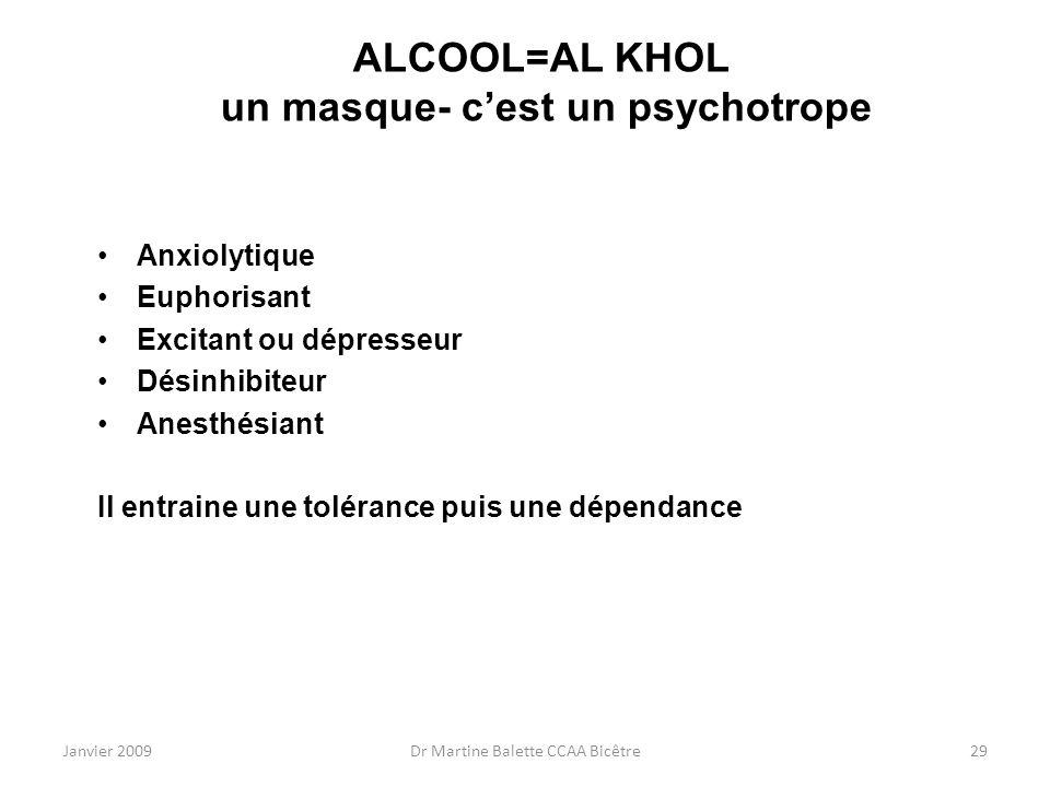 ALCOOL=AL KHOL un masque- c'est un psychotrope