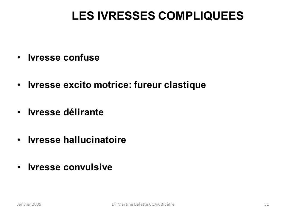 LES IVRESSES COMPLIQUEES