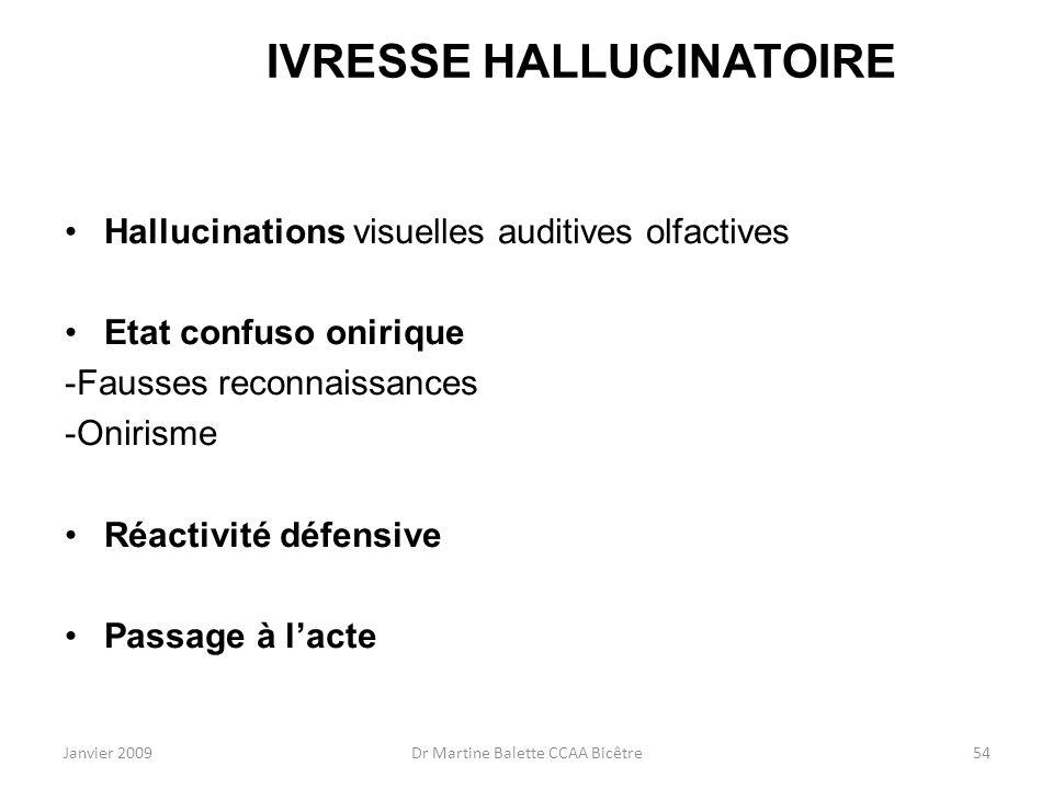 IVRESSE HALLUCINATOIRE