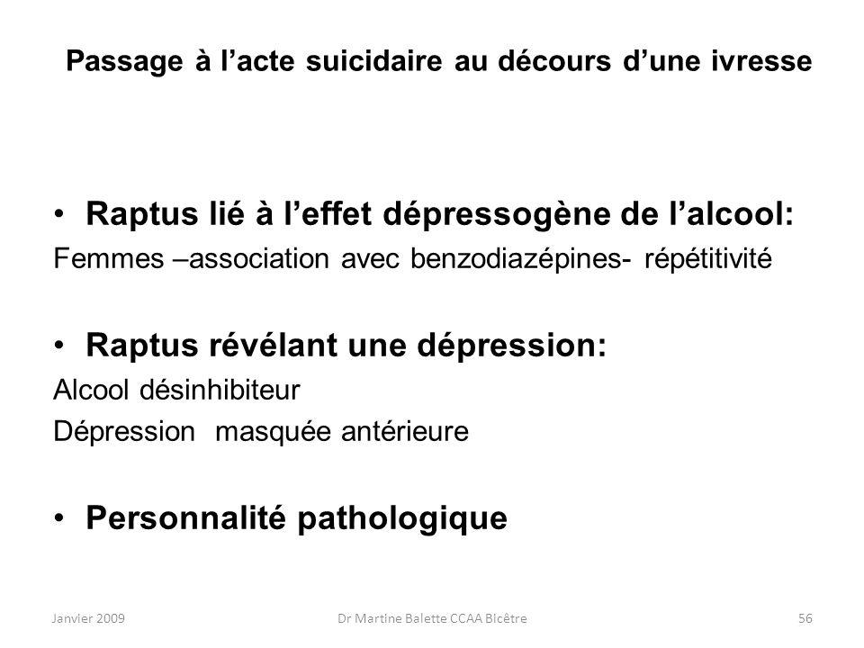 Passage à l'acte suicidaire au décours d'une ivresse