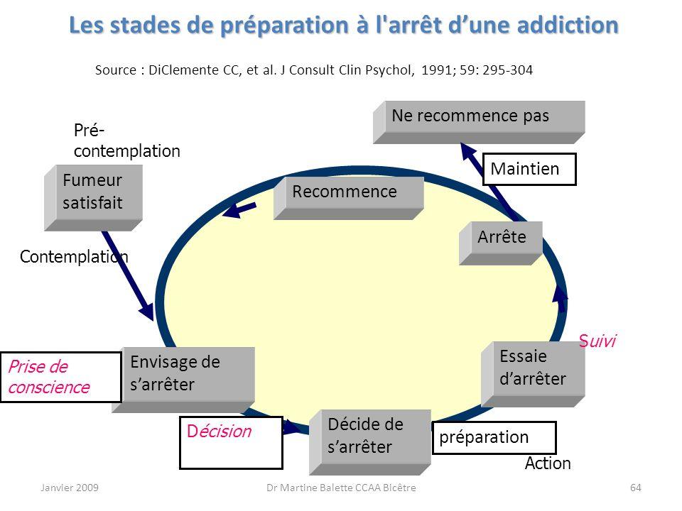 Les stades de préparation à l arrêt d'une addiction