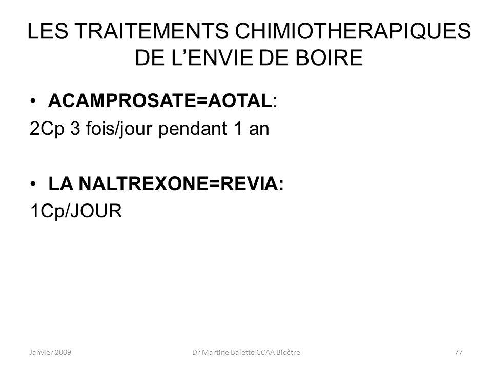 LES TRAITEMENTS CHIMIOTHERAPIQUES DE L'ENVIE DE BOIRE