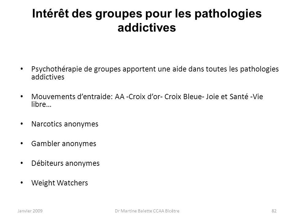 Intérêt des groupes pour les pathologies addictives