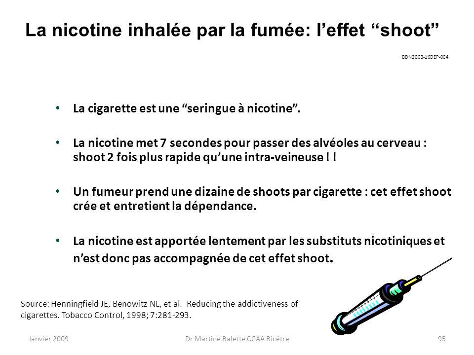 La nicotine inhalée par la fumée: l'effet shoot