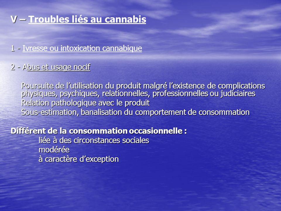 V – Troubles liés au cannabis