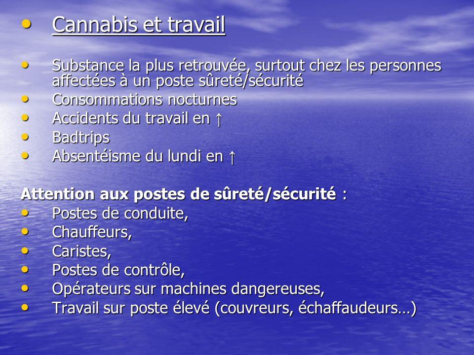 Cannabis et travail Substance la plus retrouvée, surtout chez les personnes affectées à un poste sûreté/sécurité.