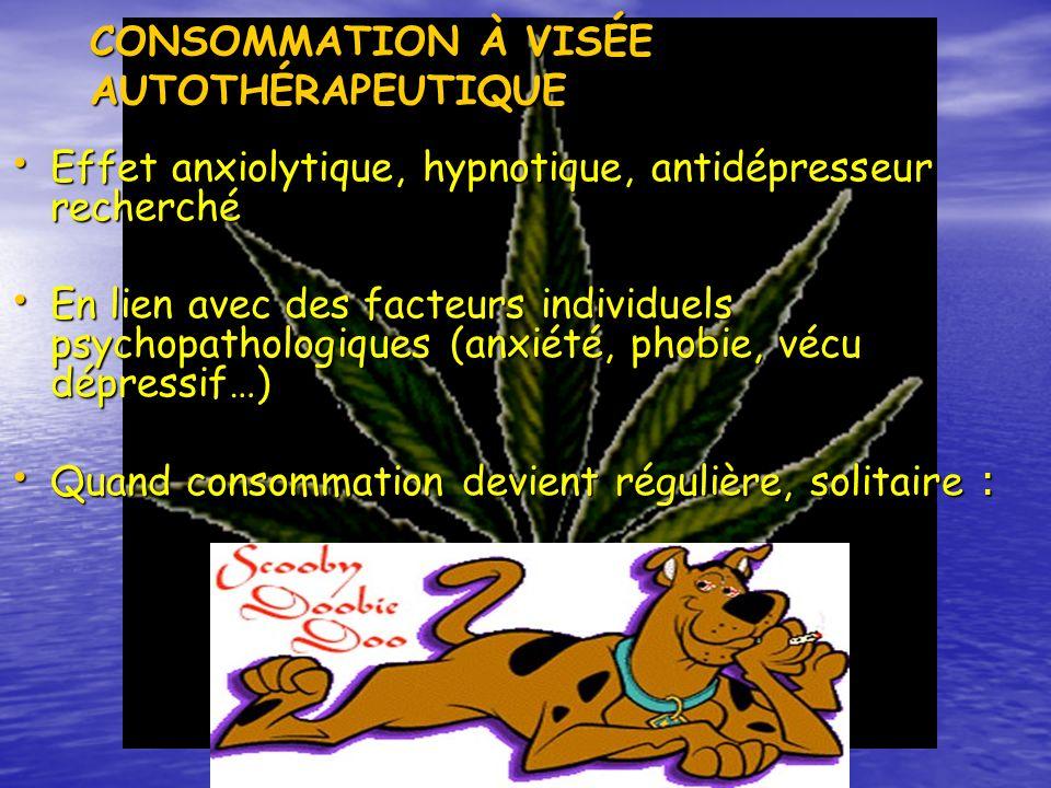 CONSOMMATION À VISÉE AUTOTHÉRAPEUTIQUE