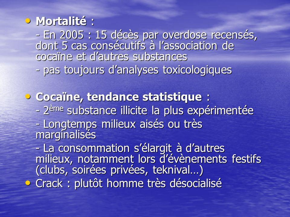 Mortalité : - En 2005 : 15 décès par overdose recensés, dont 5 cas consécutifs à l'association de cocaïne et d'autres substances.