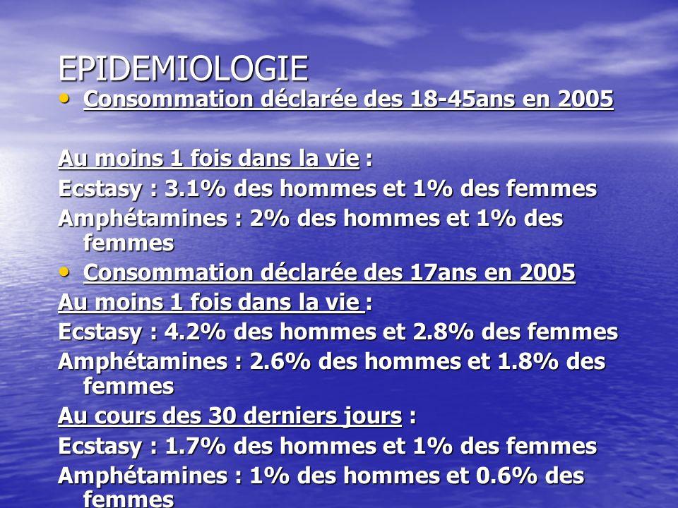 EPIDEMIOLOGIE Consommation déclarée des 18-45ans en 2005