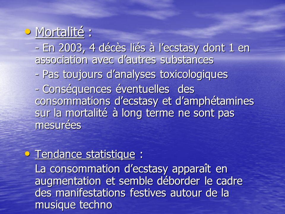 Mortalité : - En 2003, 4 décès liés à l'ecstasy dont 1 en association avec d'autres substances. - Pas toujours d'analyses toxicologiques.