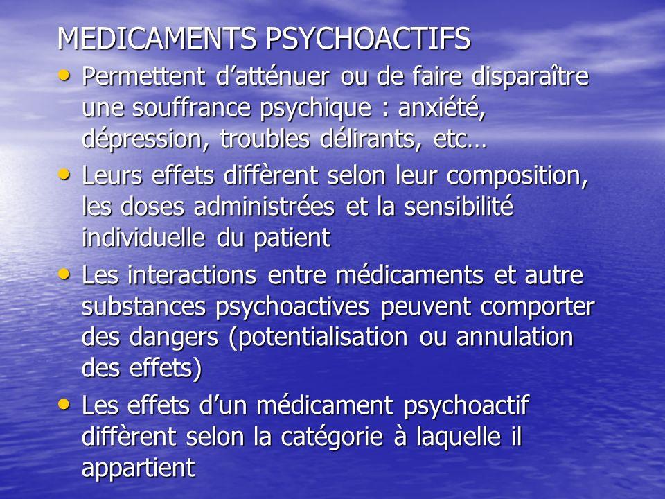 MEDICAMENTS PSYCHOACTIFS