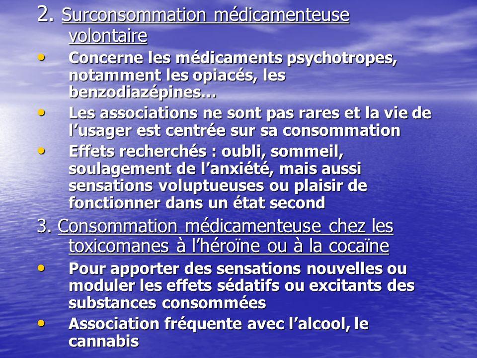 2. Surconsommation médicamenteuse volontaire
